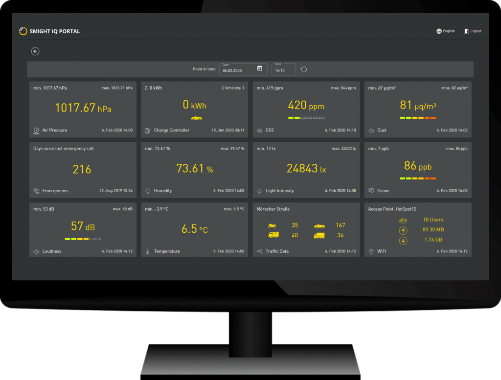 Screenshot_Monitor_Dashboard_EN